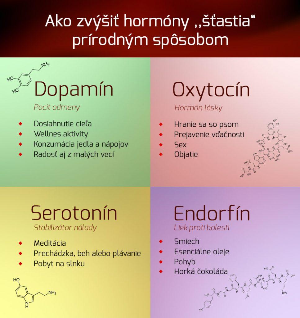 hormony stastia