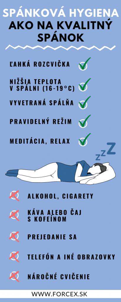 Spánková hygiena infografika -čo robiť a čo nerobiť pred spaním
